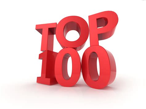 """Search Results For """"weekend Top 100"""""""