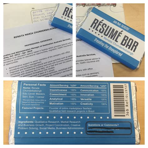 Chocolate Bar Resume by Eats Archives Jpegy