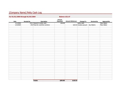 petty cash log example petty cash log template