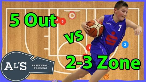 basketball offense zone plays defence offensive vs