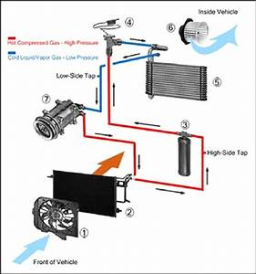 Automotive Air Conditioning System  29