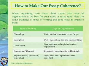 Information To Give Professors For Letter Of Recommendation Logical Order Essay Writing Chronological Order