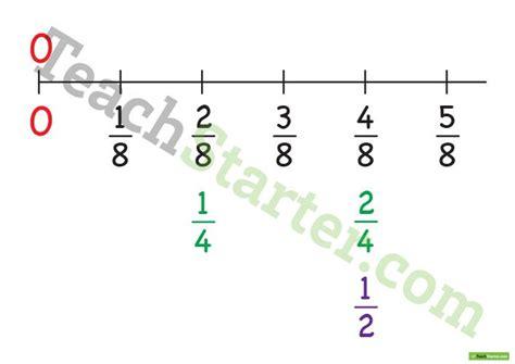 Number Names Worksheets » Fractions Halves  Free Printable Worksheets For Pre School Children