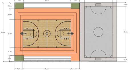 Mengenal Ukuran Lapangan Basket