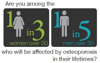osteoporosis advanced imaging techniques improving