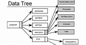 Software Engineering  Requirements Modeling For Webapps