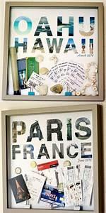 Fotos Aufhängen Ideen : die besten 17 ideen zu erinnerungen auf pinterest ~ Lizthompson.info Haus und Dekorationen