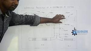 Techshore Hvac   Working Principle Of Centralised Ac