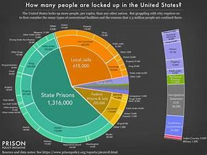 Marijuana Legalization Can T Fix Mass Incarceration Vox
