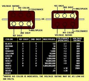 Electronic Components Chart Capacitor Color Codes
