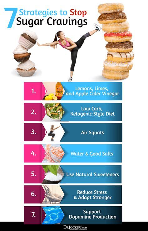 ketogenic diet  weight loss drjockerscom