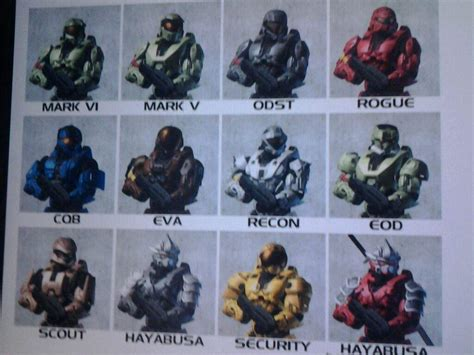 The Different Armour Types In Halo Ce 2 3 Reach 4 And 5