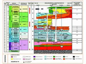 Lithostratigraphic Chart For The 16 Observation Points