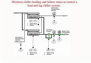 Day 3  Control Concepts  U0026 Bms