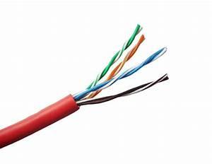 Unterschied Kabel Leitung : unterschied zwischen cat5 und cat6 netzwerkkabel ausstellung jiangsu elesun cable co ltd ~ Yasmunasinghe.com Haus und Dekorationen