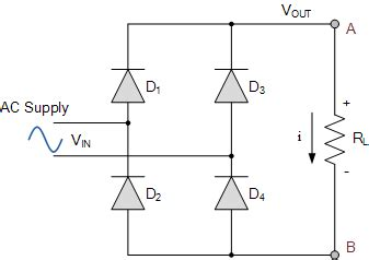 rectification   single phase supply