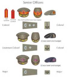South African Army Ranks