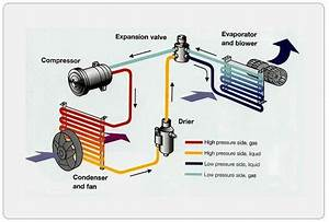 Eco Friendly Air Source Heat Pumps