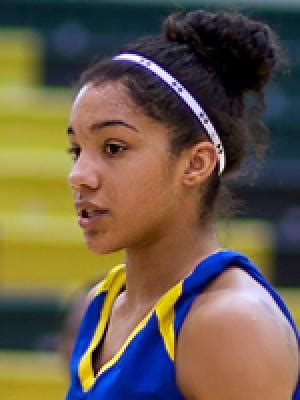 gabby williams prospects nation