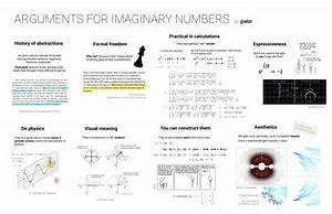 Imaginary Numbers  The Physics Travel Guide