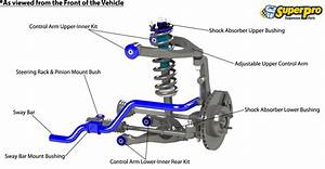Front Suspension Diagram For Mitsubishi Pajero Ns  Nt  Nw