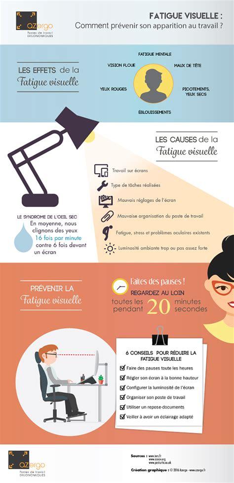 bureau à partager fatigue visuelle prévenir apparition au travail azergo