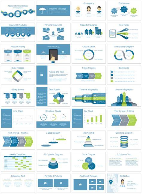 Insurance Powerpoint Template Presentationdeckcom
