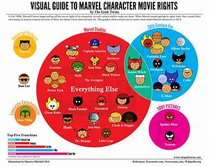 Marvel Cinematic Universe - Page 3 - Movies  U0026 Tv