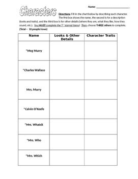 a wrinkle in time end of novel worksheets activities by jennifer aguiar