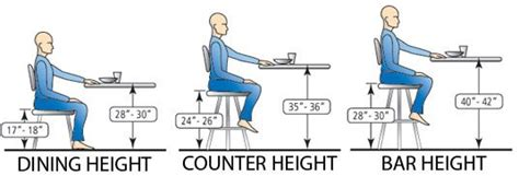 what is the average height of a desk average dining table height