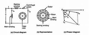 Kbreee  Split Phase Induction Motor