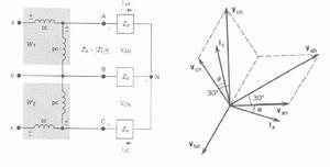 Analysing Three Phase Circuits