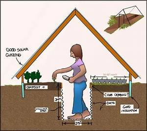 5 Secrets To Building A Successful Aquaponics System In