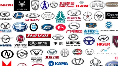 Creating A New (chinese) Car Brand