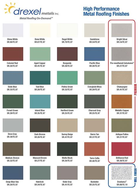 roofing colors how to the right metal roof color consumer guide 2018