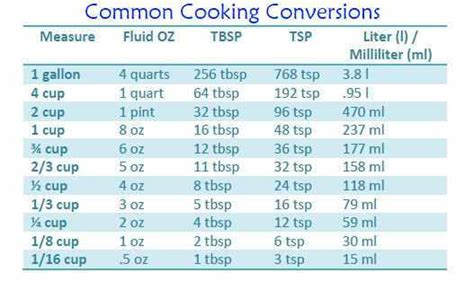 conversion cuisine conversion chart for cooking measurements apron free cooking