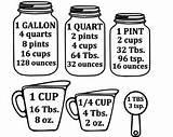 Measuring Svg Cup Jar Mason Conversion Kitchen Cups Drawing Jars Measurement Measurements Etsy Equivalent Getdrawings Sheet Exact Favorite sketch template