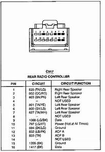 1999 Ford Windstar Radio Wire Diagram : these colors for 1999 ford windstar stereo wiring do not ~ A.2002-acura-tl-radio.info Haus und Dekorationen