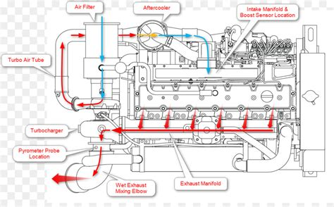 Car Engine Diagram For Intake by Caterpillar Inc Diagram Png 1173 716 Free