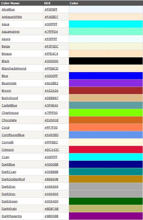 html5 colors color name in html5