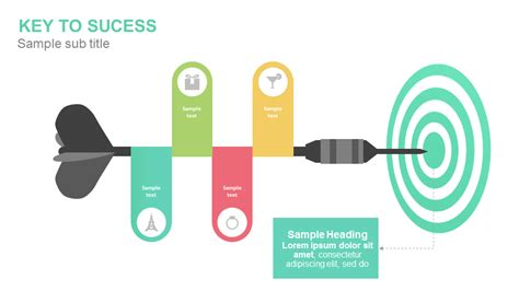 keys  success
