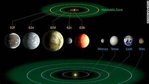 3 Newly Discovered Planets Could Harbor Life » DarkGovernment