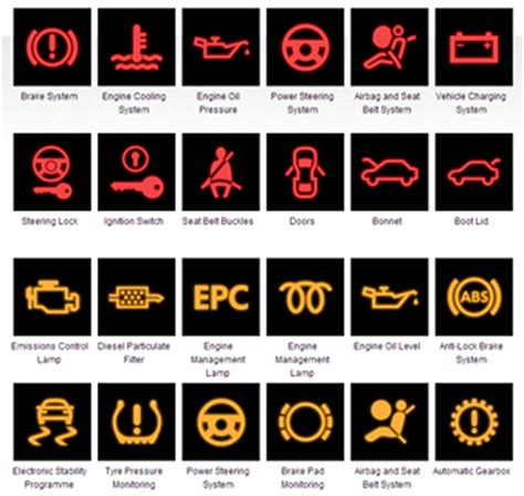 Mercedes Epc Light by Meaning Of The Warning Lights On Your Dashboard