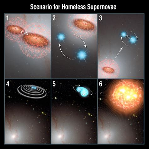 Rogue Supernovas Likely Flung Into Space Black Hole