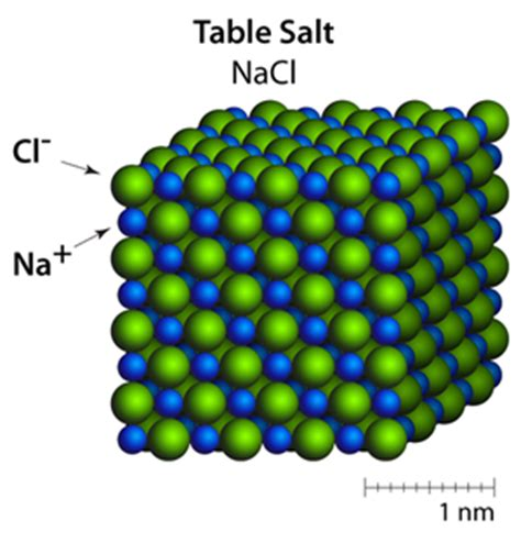 is table salt a compound what does it mean that a chemical geometrical structure of