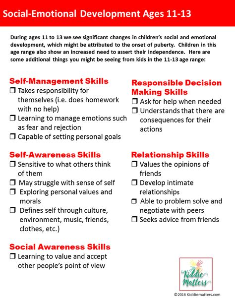 social emotional development checklists for and 672 | Slide7