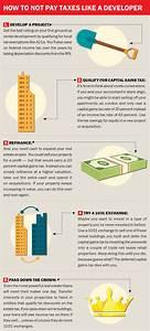 Tax Avoidance Methods Nyc Real Estate Donald Trump