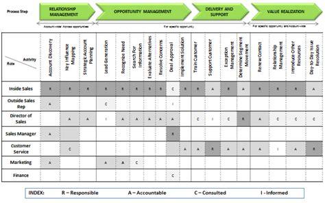 raci template excel raci diagram diagram site