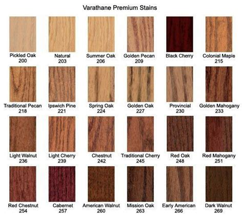 white wood stain cabinets i kind of like colonial maple for kitchen cabinets for a