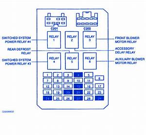 Ford Windstar 2001 Inside Fuse Box  Block Circuit Breaker Diagram